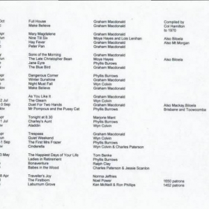 List of productions