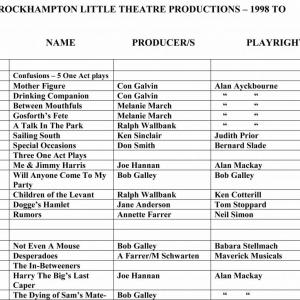 ROCKHAMPTON LITTLE THEATRE PRODUCTIONS – 1998 TO