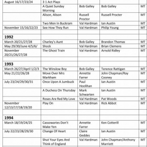 List of Productions 1991 - 1997-1